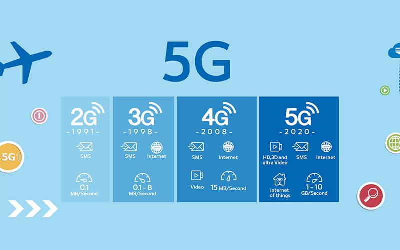 5G e il futuro delle telecomunicazioni