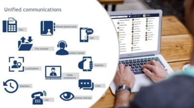 Unified-Communications-ERITEL