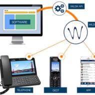 Integrare il centralino telefonico al CRM: Una scelta vincente